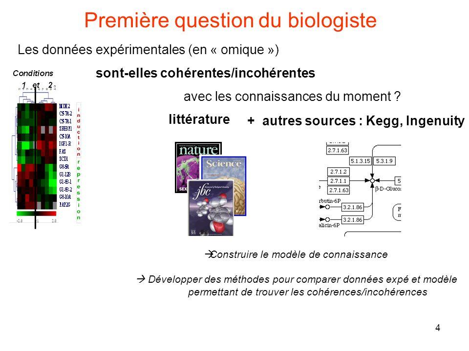 Première question du biologiste