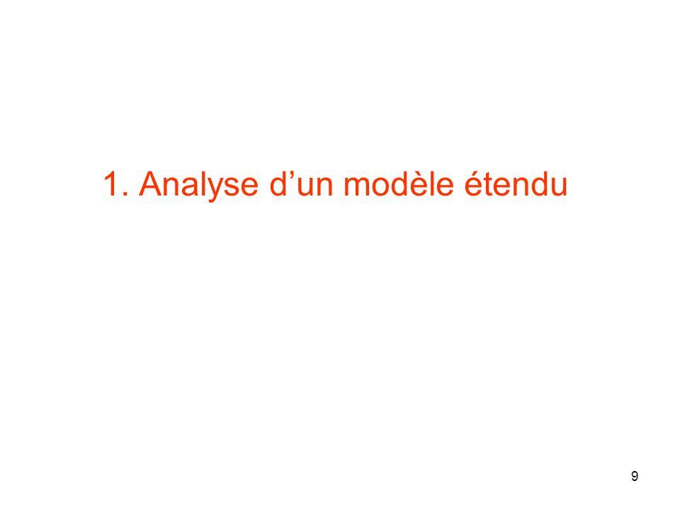 1. Analyse d'un modèle étendu