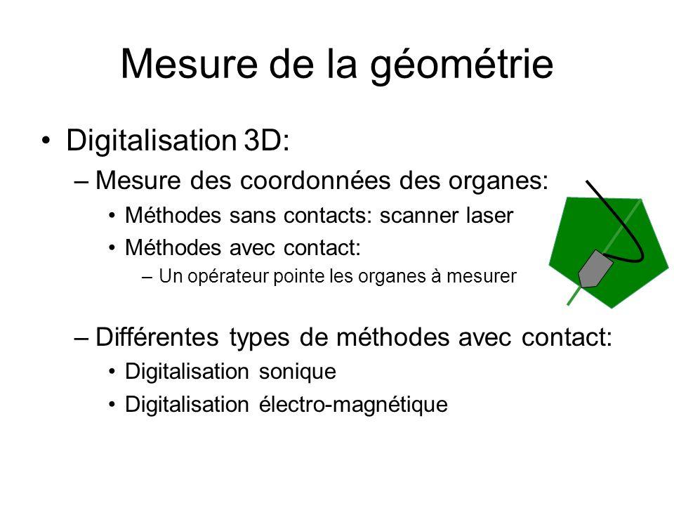 Mesure de la géométrie Digitalisation 3D: