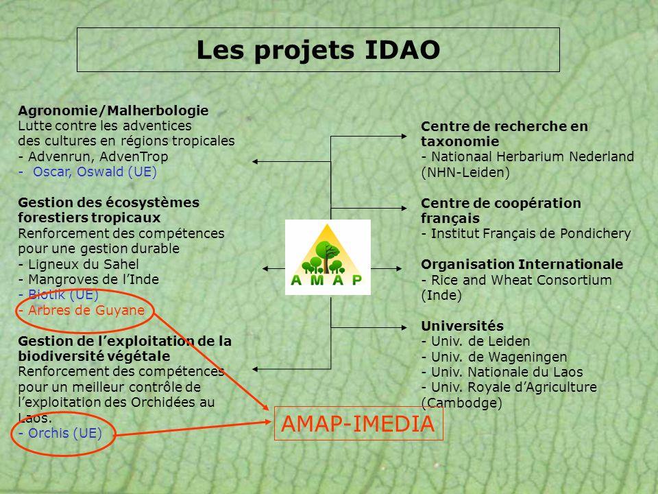 Les projets IDAO AMAP-IMEDIA Agronomie/Malherbologie