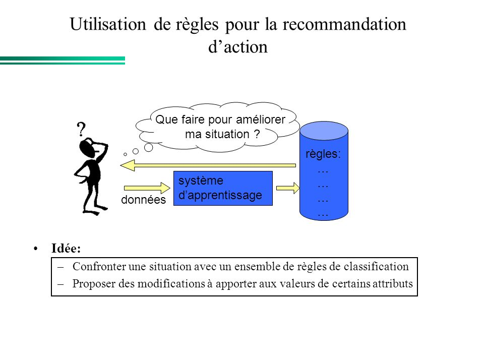 Utilisation de règles pour la recommandation d'action