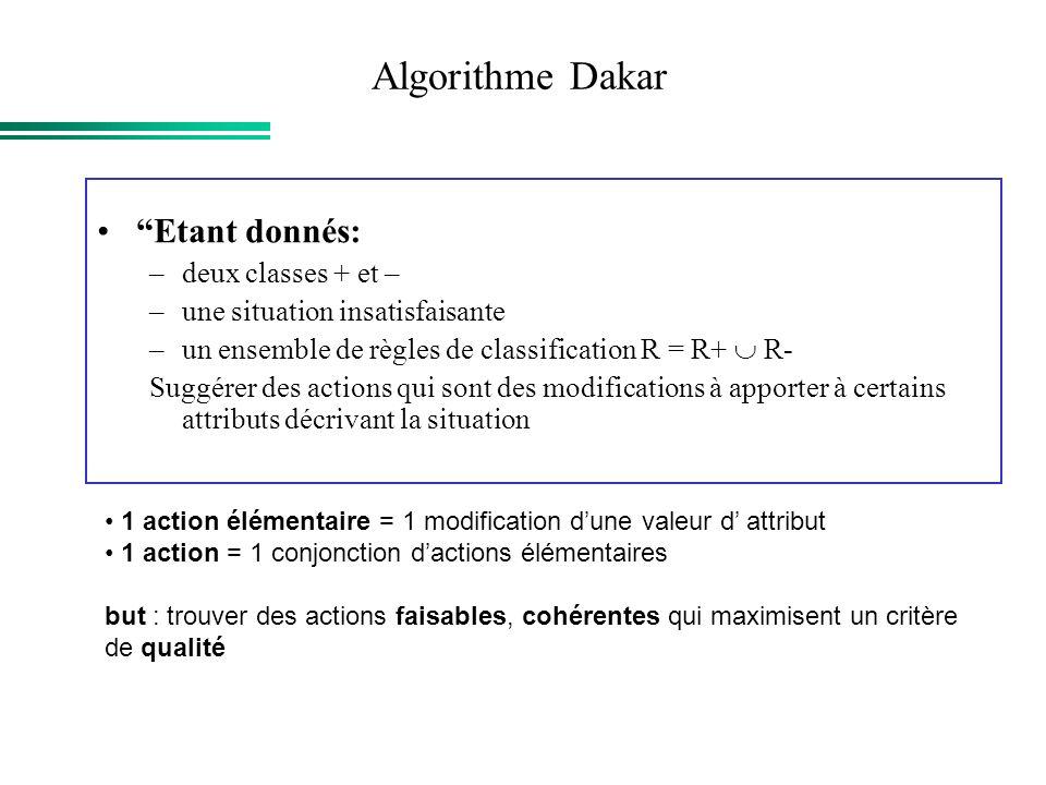 Algorithme Dakar Etant donnés: deux classes + et –
