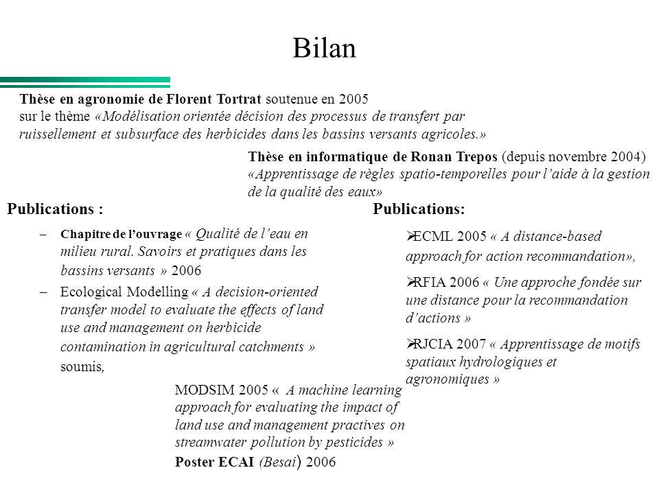 Bilan Publications : Publications: