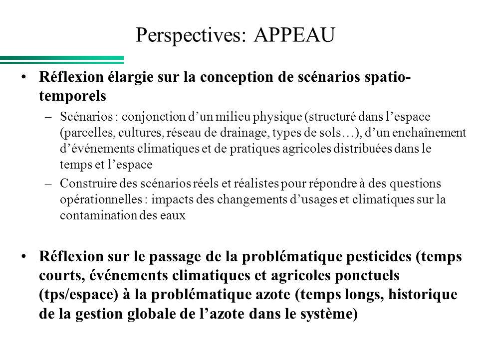 Perspectives: APPEAU Réflexion élargie sur la conception de scénarios spatio-temporels.