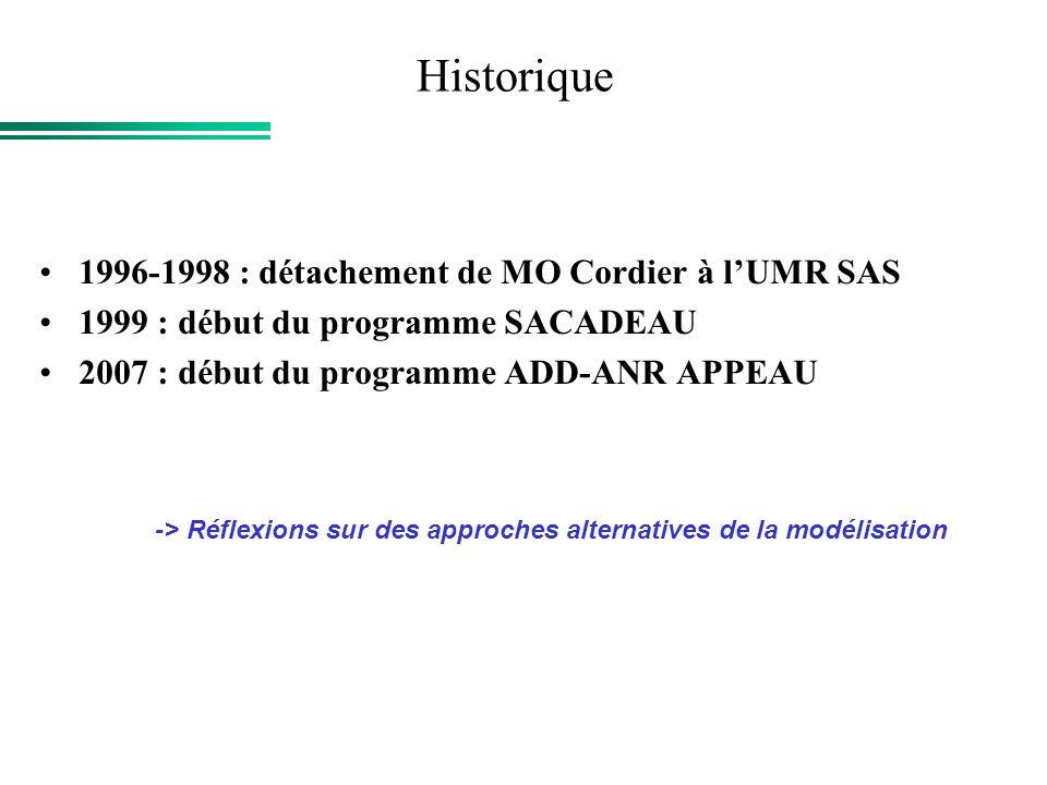 Historique 1996-1998 : détachement de MO Cordier à l'UMR SAS