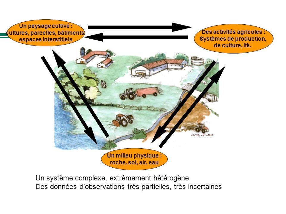 Un système complexe, extrêmement hétérogène