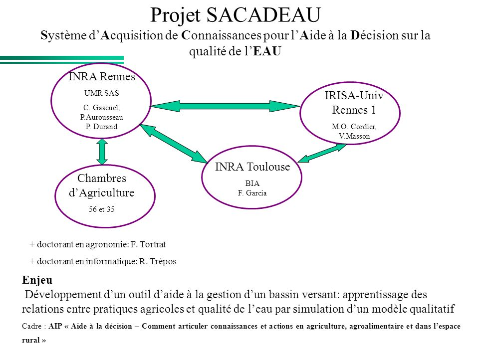 Projet SACADEAU Système d'Acquisition de Connaissances pour l'Aide à la Décision sur la qualité de l'EAU
