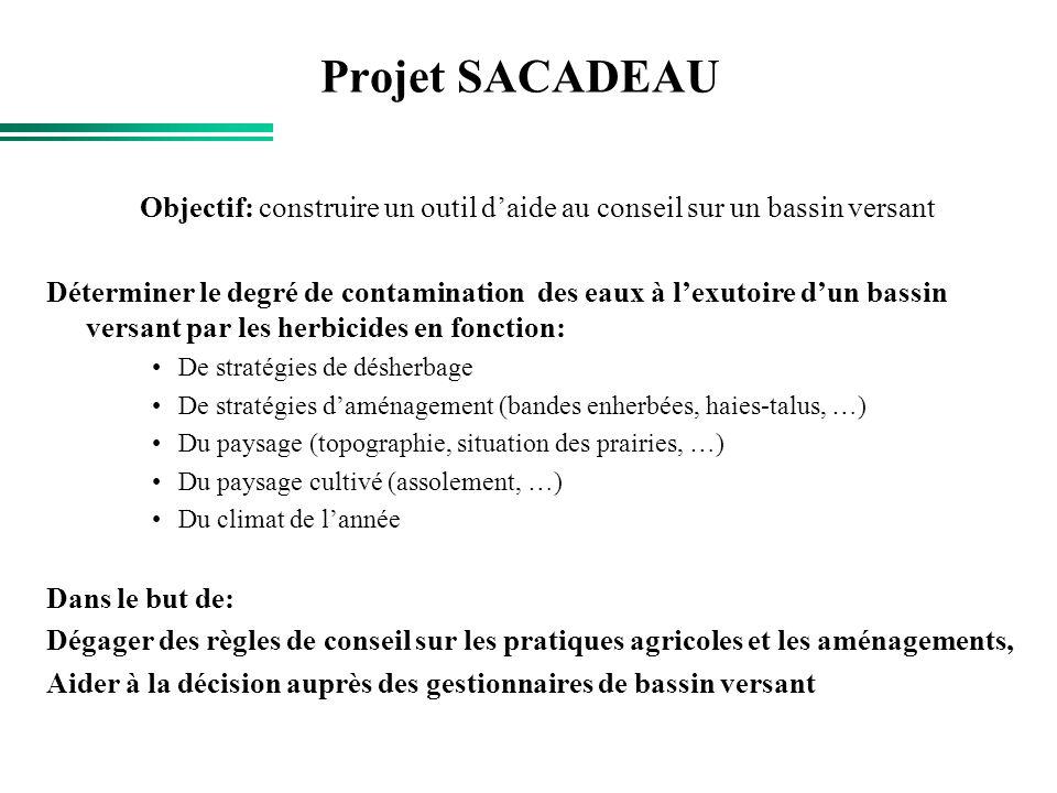 Objectif: construire un outil d'aide au conseil sur un bassin versant