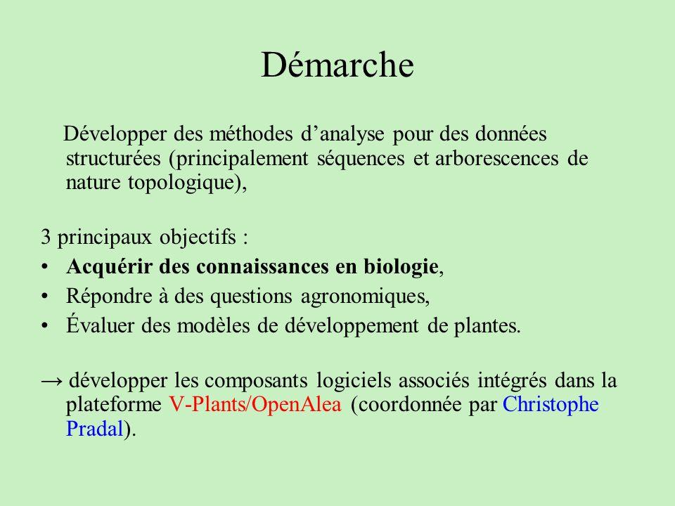 DémarcheDévelopper des méthodes d'analyse pour des données structurées (principalement séquences et arborescences de nature topologique),