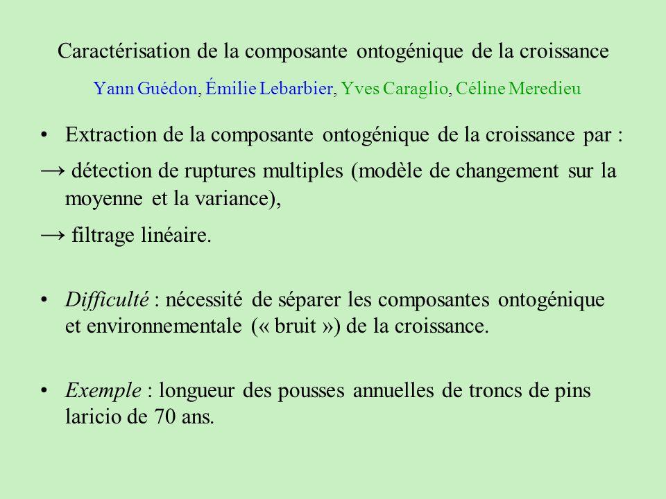 Caractérisation de la composante ontogénique de la croissance Yann Guédon, Émilie Lebarbier, Yves Caraglio, Céline Meredieu
