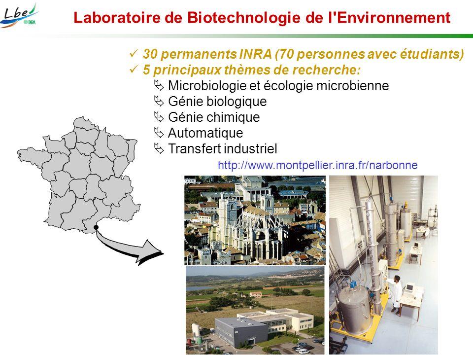Laboratoire de Biotechnologie de l Environnement