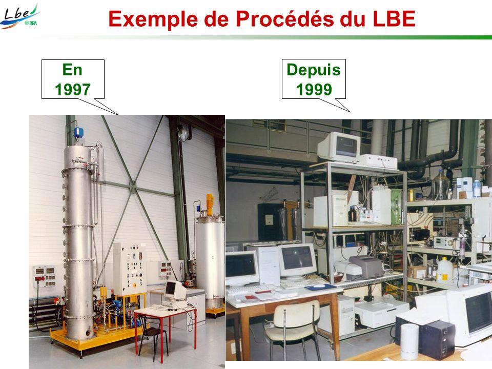 Exemple de Procédés du LBE