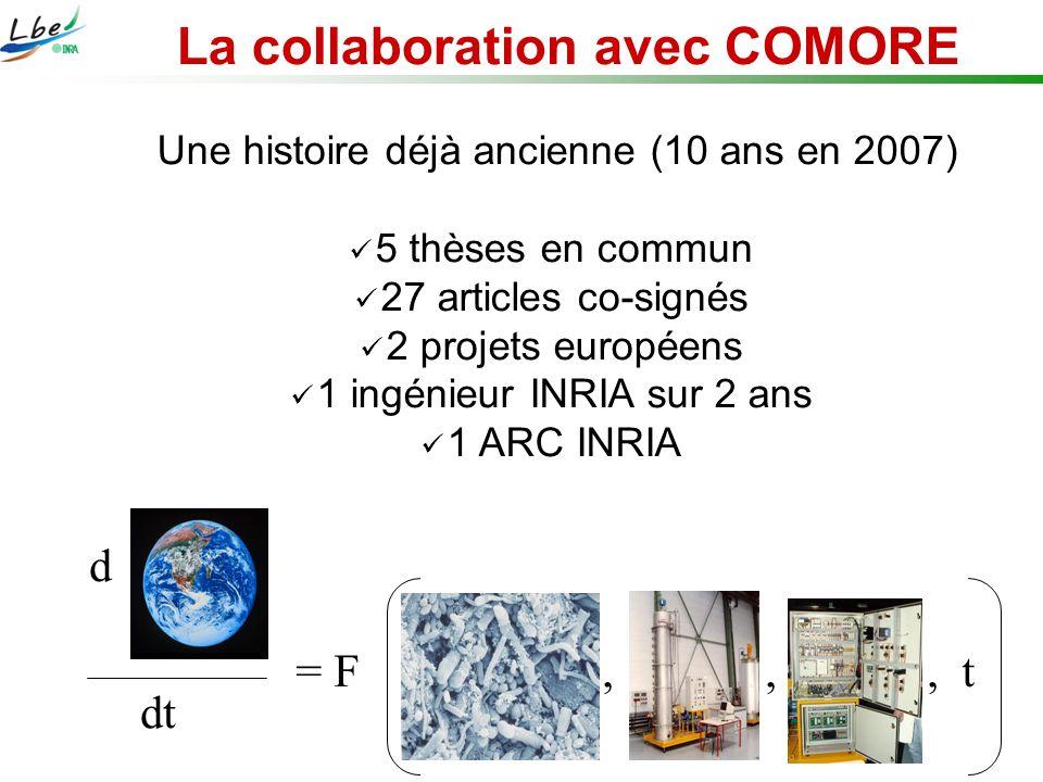 La collaboration avec COMORE