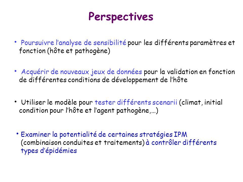 PerspectivesPoursuivre l'analyse de sensibilité pour les différents paramètres et fonction (hôte et pathogène)