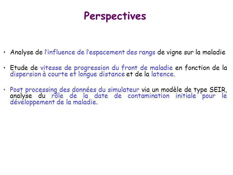PerspectivesAnalyse de l'influence de l'espacement des rangs de vigne sur la maladie.