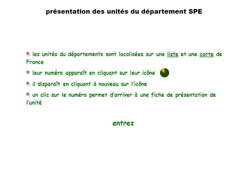 présentation des unités du département SPE