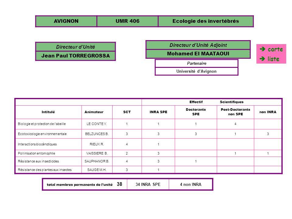  carte  liste AVIGNON UMR 406 Ecologie des invertébrés
