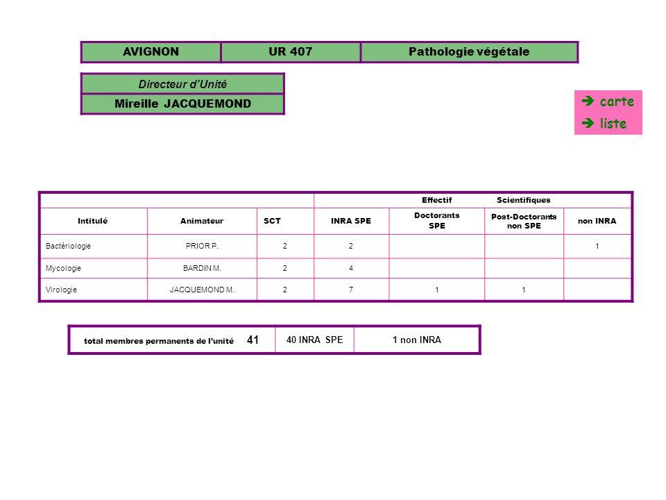  carte  liste AVIGNON UR 407 Pathologie végétale Directeur d'Unité