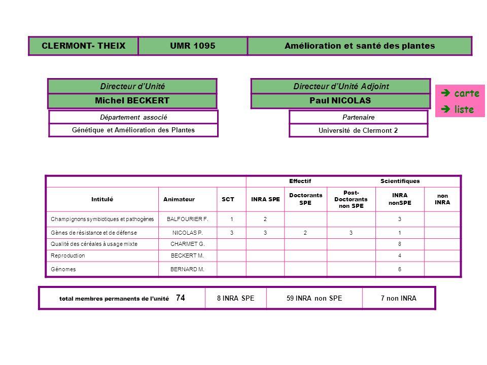 Génétique et Amélioration des Plantes Université de Clermont 2