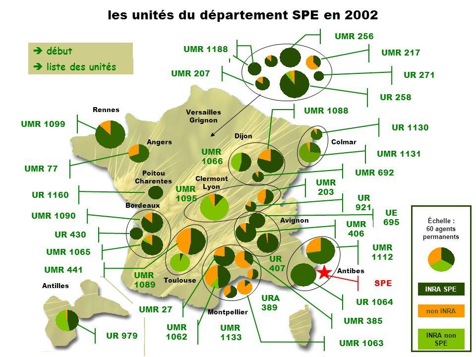 les unités du département SPE en 2002
