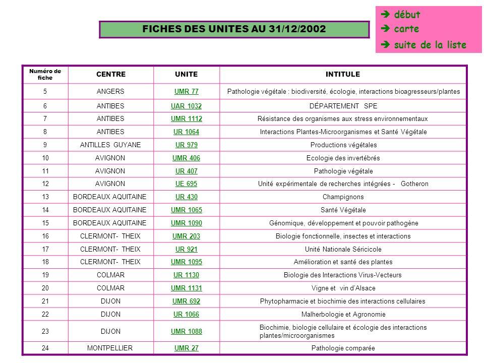 FICHES DES UNITES AU 31/12/2002  début  carte  suite de la liste