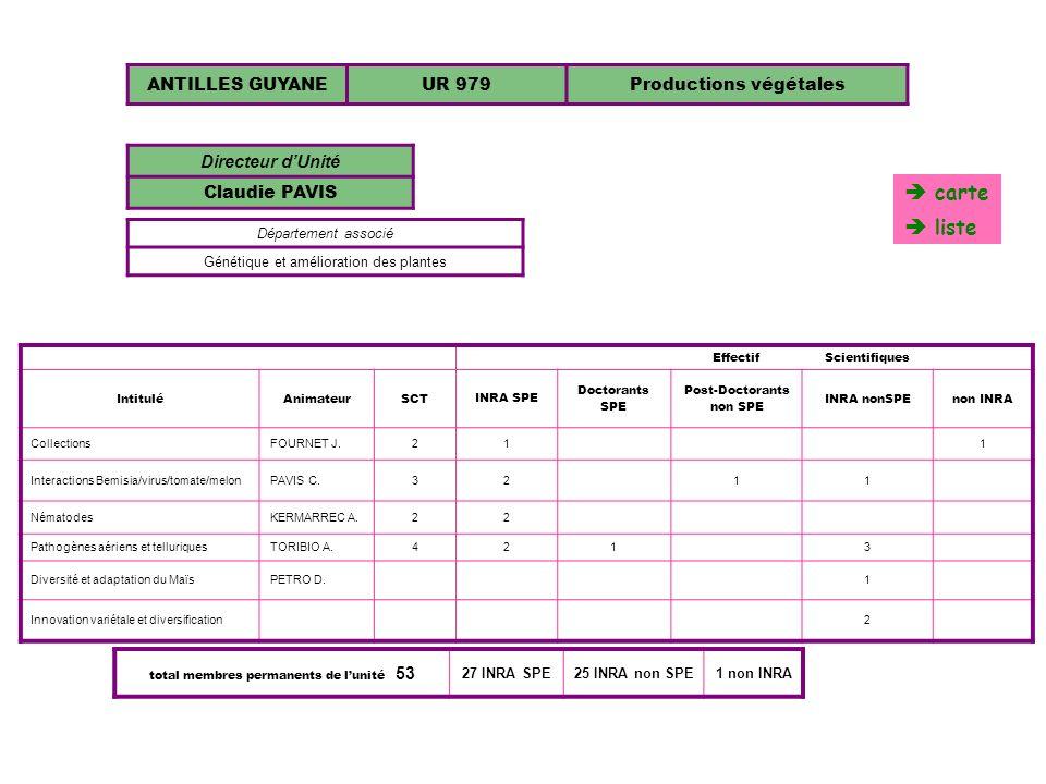  carte  liste ANTILLES GUYANE UR 979 Productions végétales