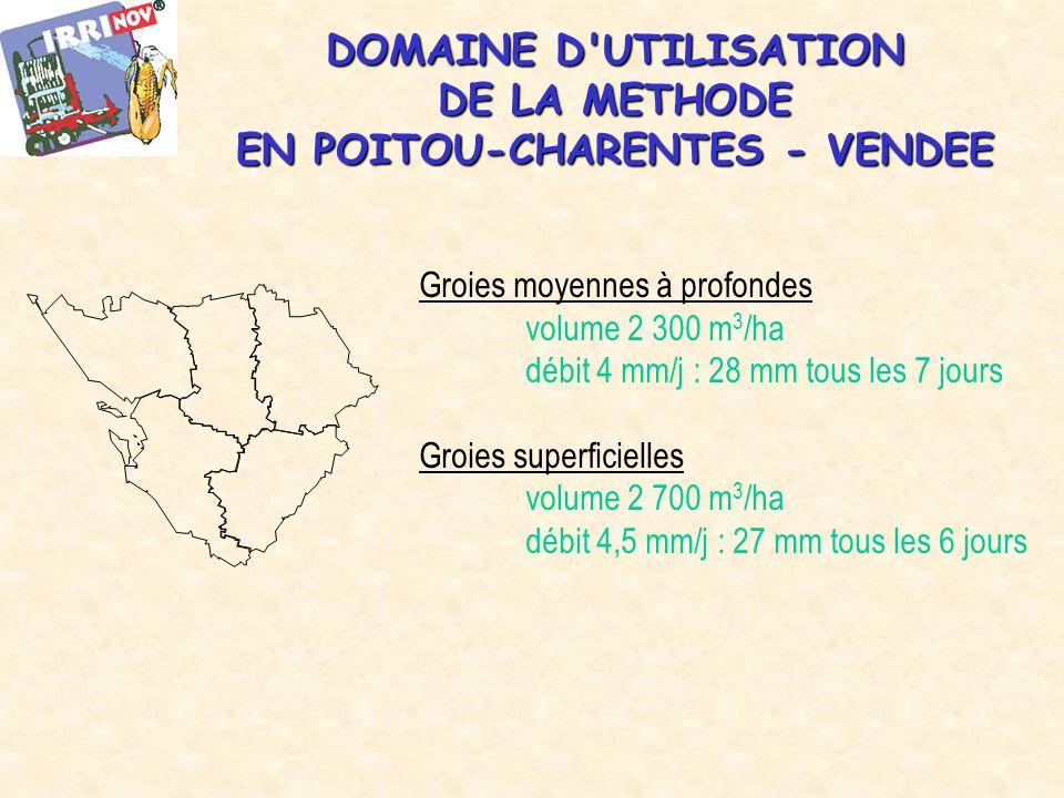 EN POITOU-CHARENTES - VENDEE