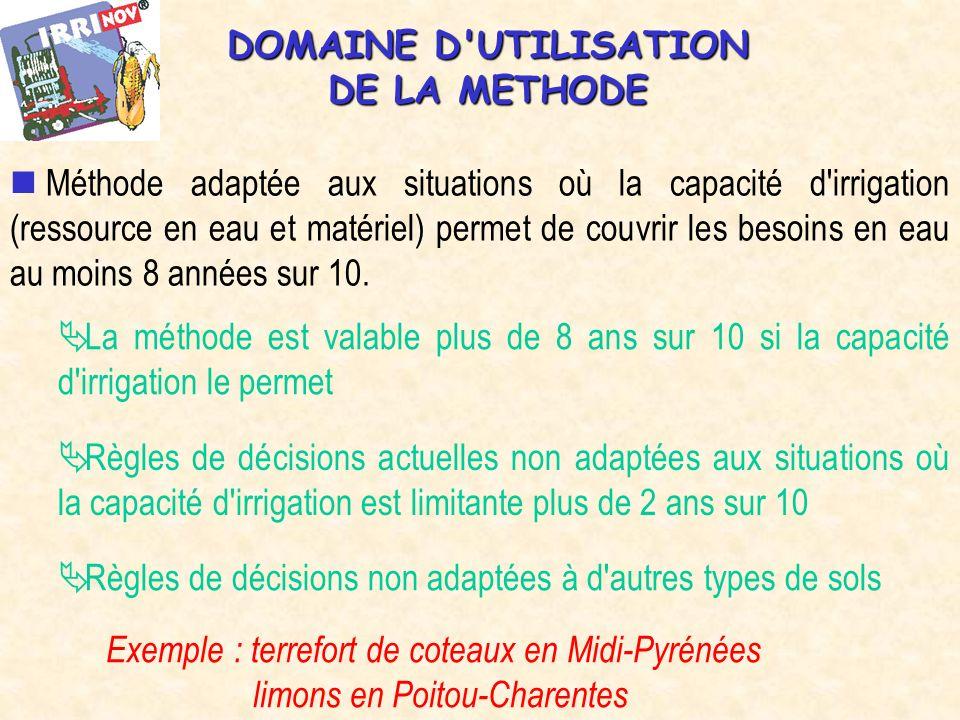 DOMAINE D UTILISATION DE LA METHODE.