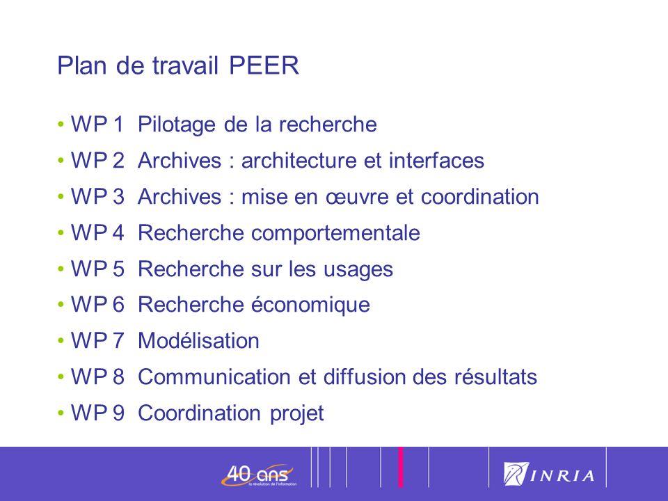 Plan de travail PEER WP 1 Pilotage de la recherche