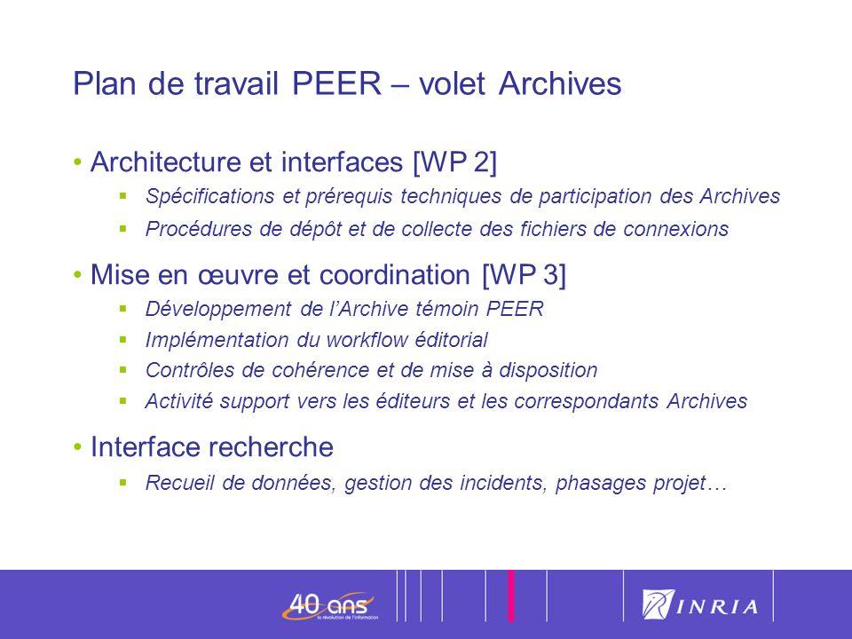 Plan de travail PEER – volet Archives