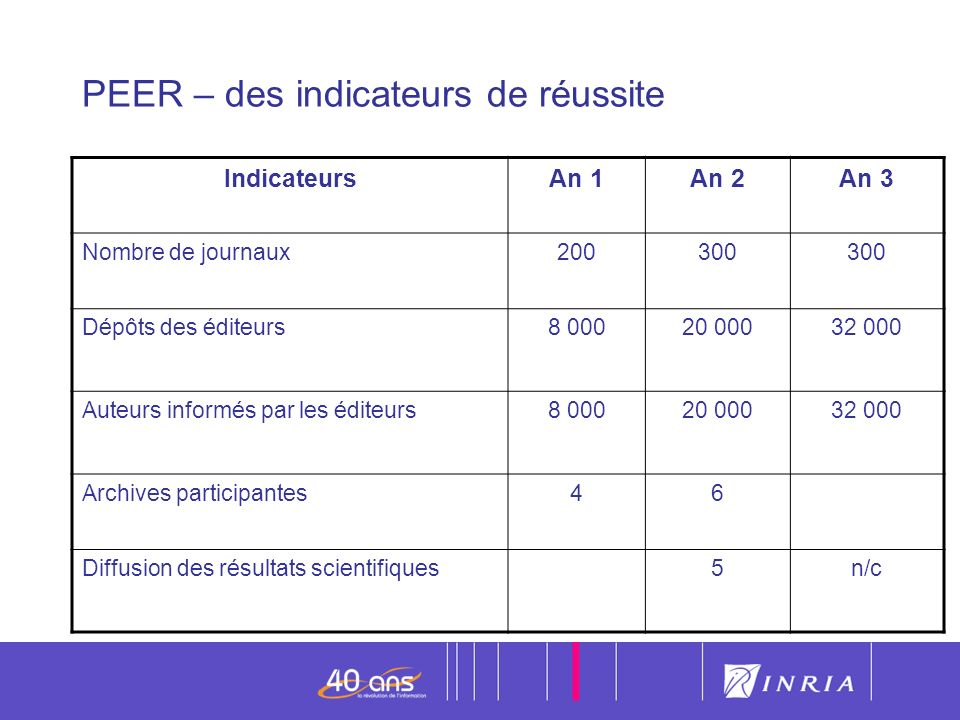 PEER – des indicateurs de réussite