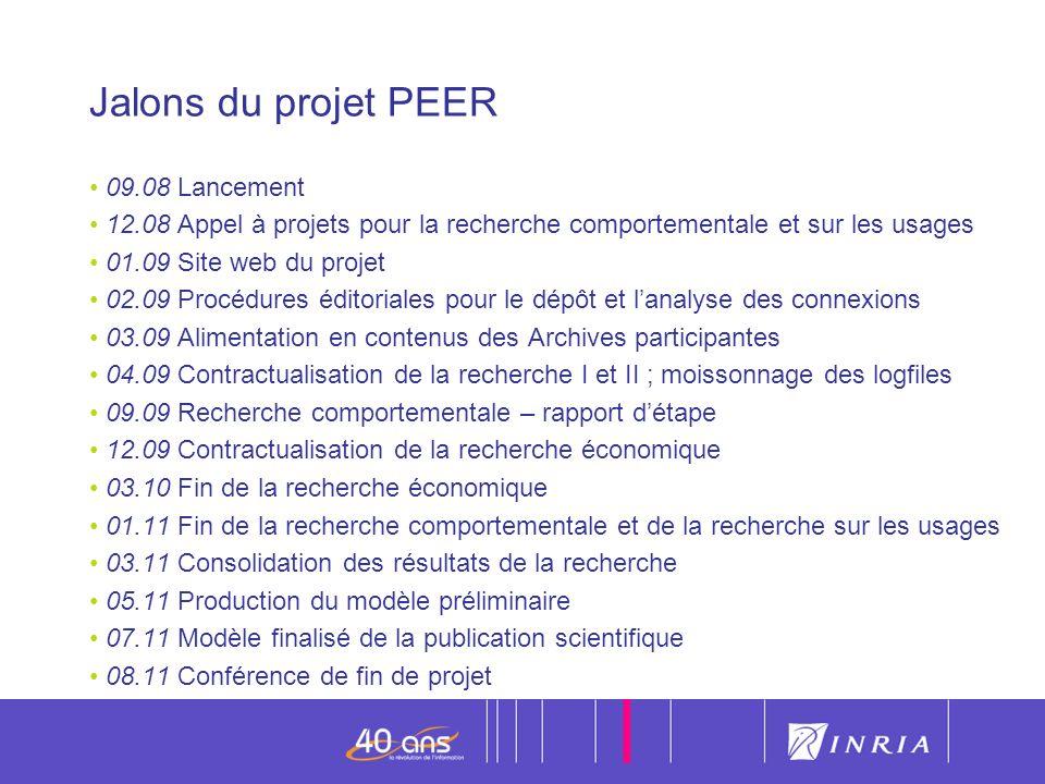 Jalons du projet PEER 09.08 Lancement