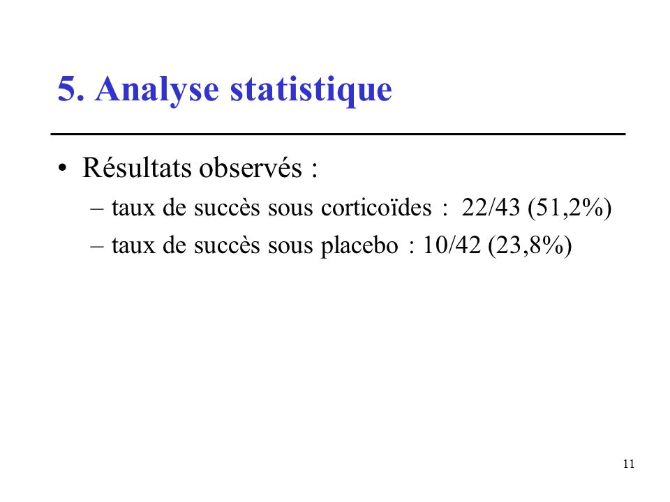 5. Analyse statistique Résultats observés :