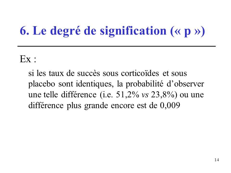 6. Le degré de signification (« p »)