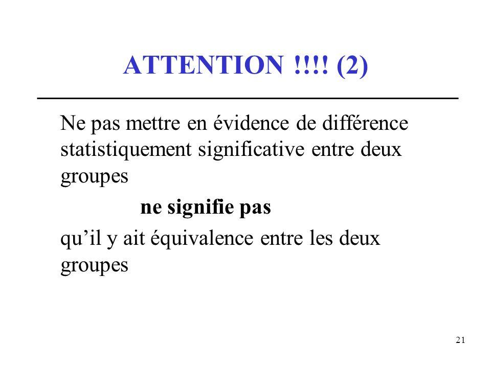 ATTENTION !!!! (2) Ne pas mettre en évidence de différence statistiquement significative entre deux groupes.