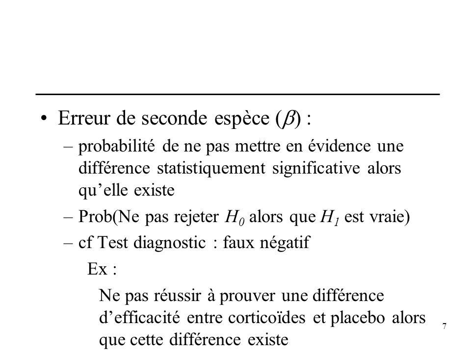 Erreur de seconde espèce (b) :