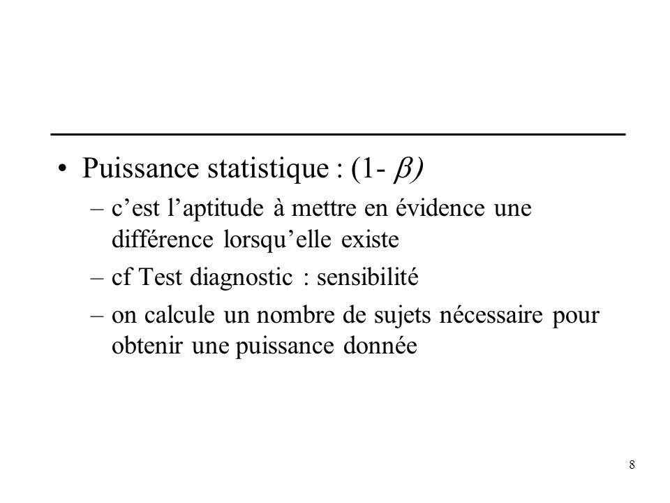 Puissance statistique : (1- b)