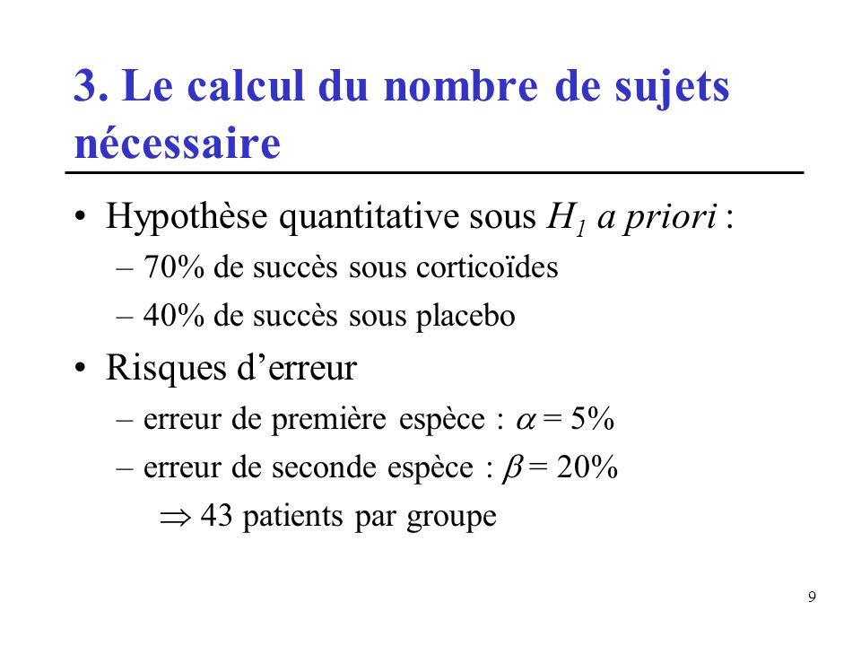 3. Le calcul du nombre de sujets nécessaire