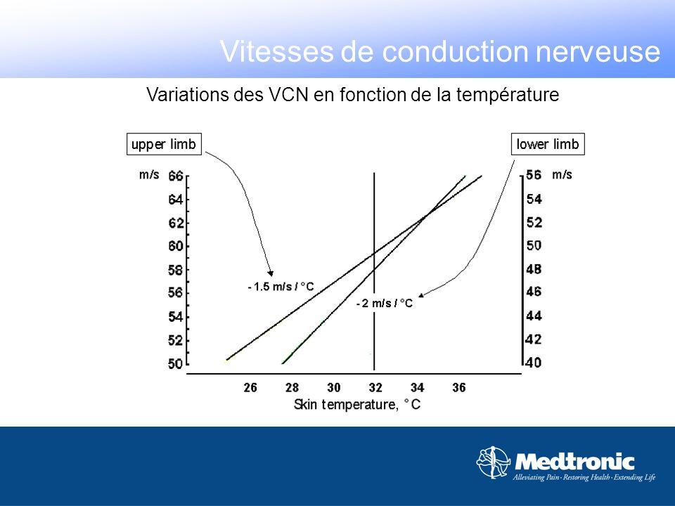 Variations des VCN en fonction de la température