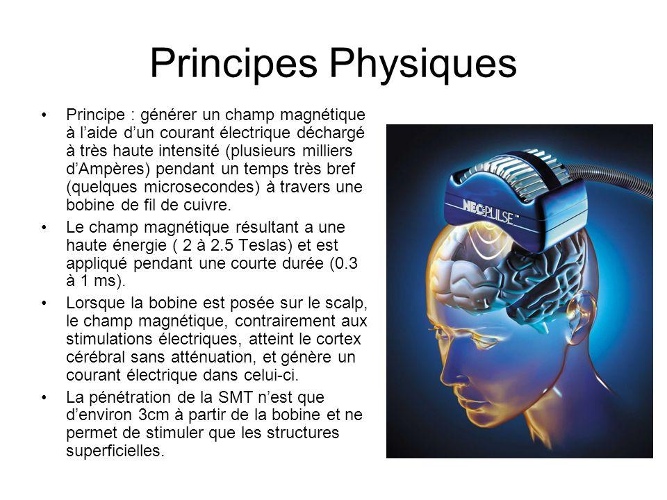 Principes Physiques
