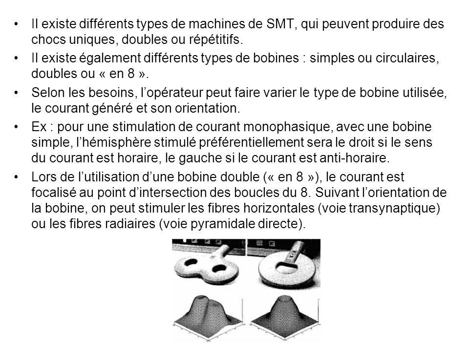 Il existe différents types de machines de SMT, qui peuvent produire des chocs uniques, doubles ou répétitifs.