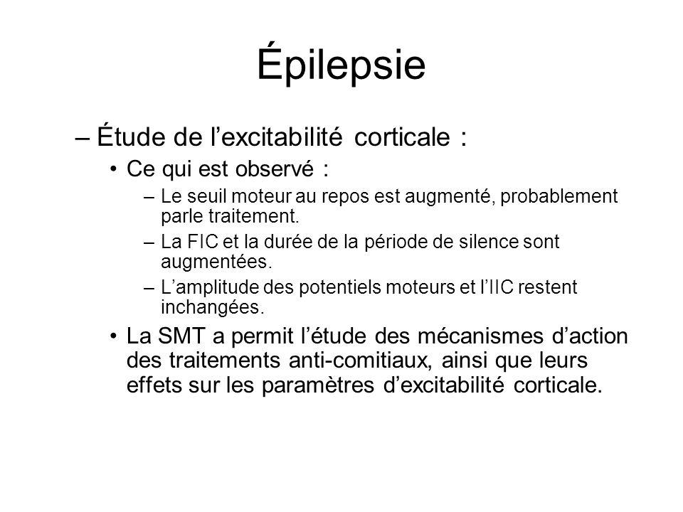 Épilepsie Étude de l'excitabilité corticale : Ce qui est observé :