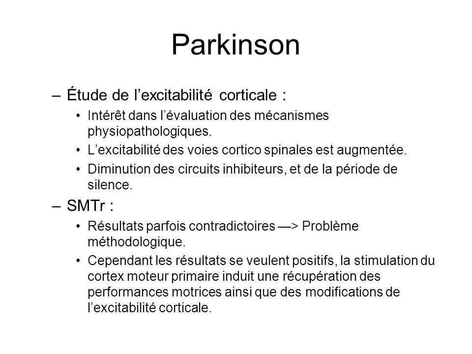 Parkinson Étude de l'excitabilité corticale : SMTr :