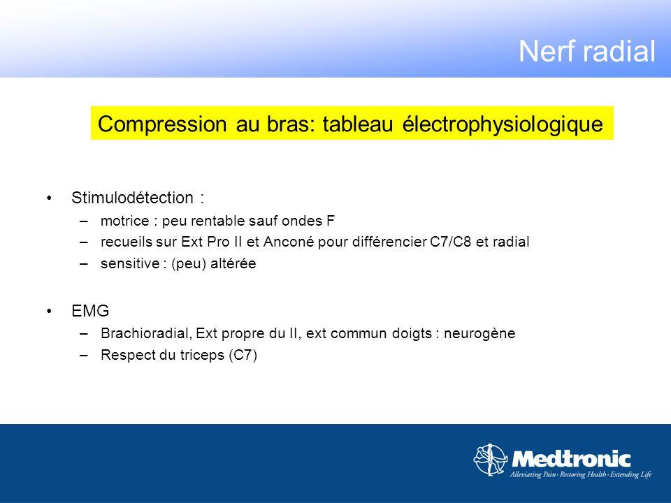Nerf radial Compression au bras: tableau électrophysiologique