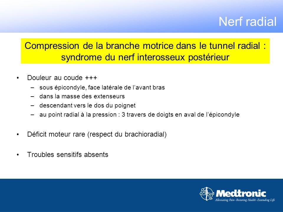 Nerf radial Compression de la branche motrice dans le tunnel radial : syndrome du nerf interosseux postérieur.