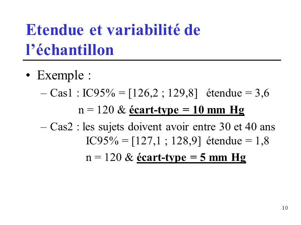 Etendue et variabilité de l'échantillon