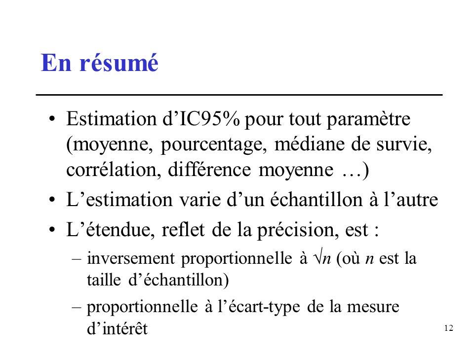 En résumé Estimation d'IC95% pour tout paramètre (moyenne, pourcentage, médiane de survie, corrélation, différence moyenne …)
