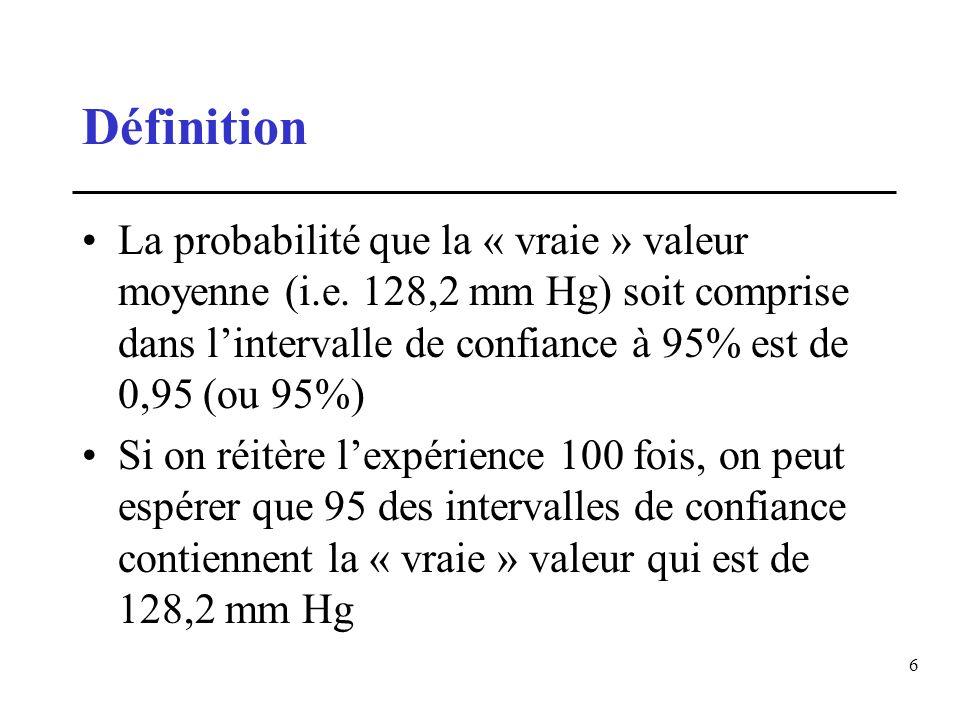 Définition La probabilité que la « vraie » valeur moyenne (i.e. 128,2 mm Hg) soit comprise dans l'intervalle de confiance à 95% est de 0,95 (ou 95%)