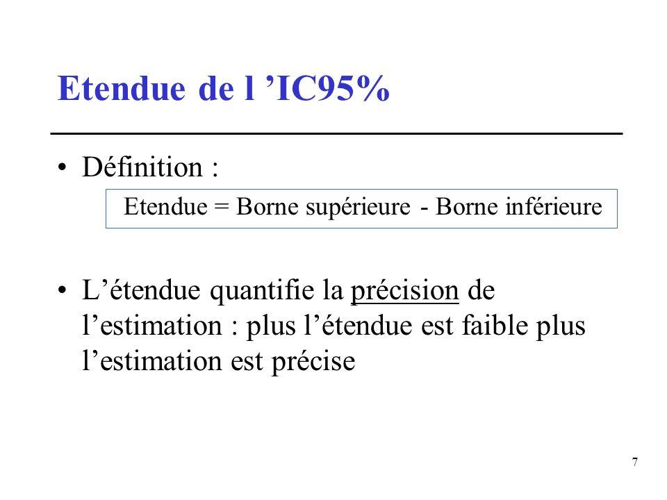 Etendue de l 'IC95% Définition :
