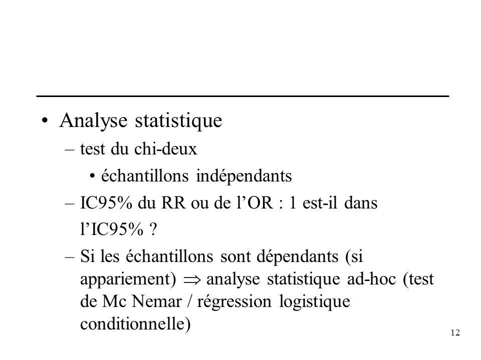 Analyse statistique test du chi-deux échantillons indépendants